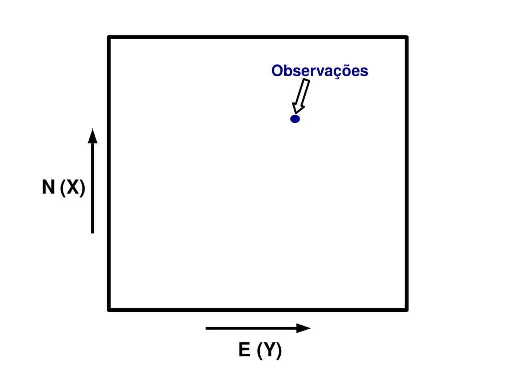 N (X) E (Y) Observações