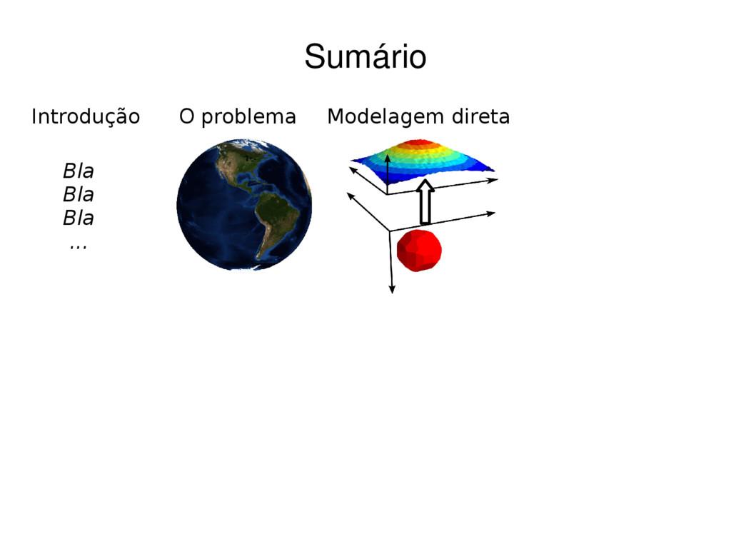 Modelagem direta Sumário Introdução O problema ...