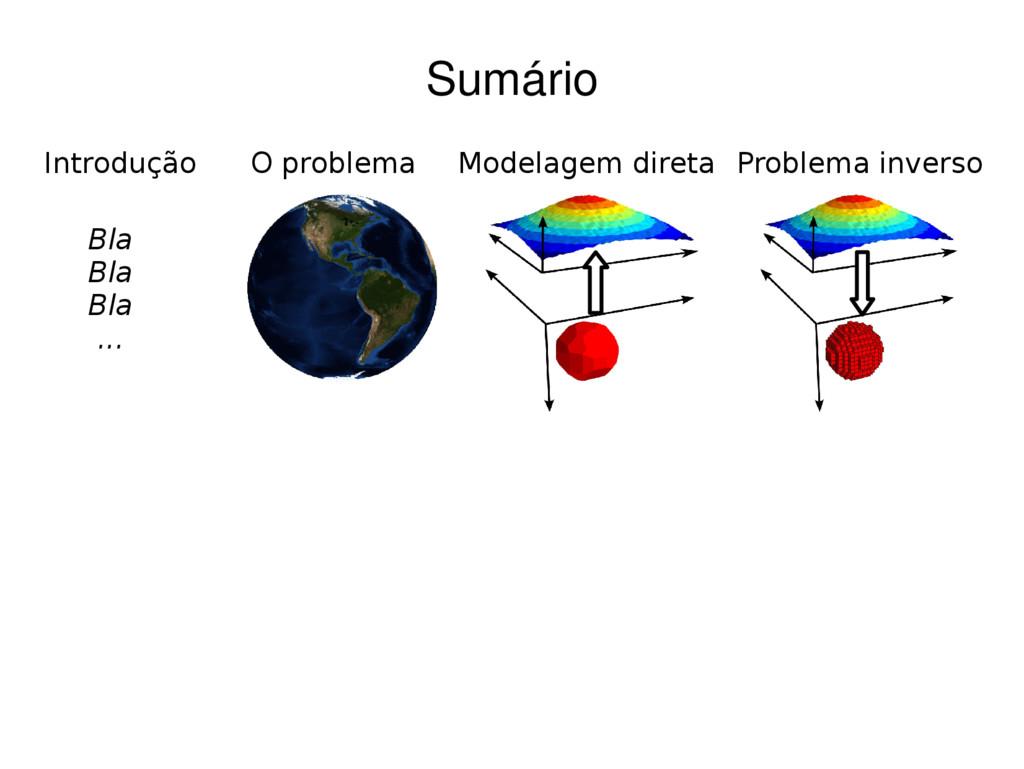 Problema inverso Modelagem direta Sumário Intro...
