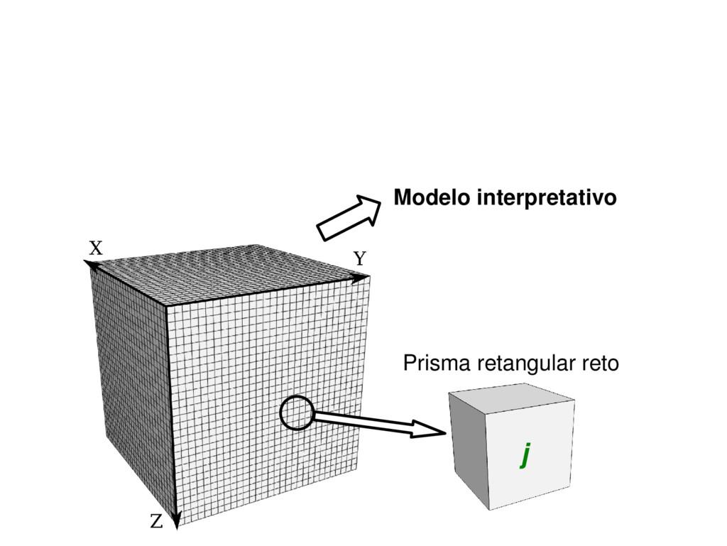 Modelo interpretativo Prisma retangular reto j