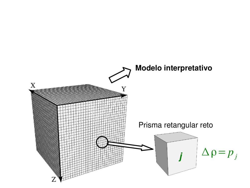 Modelo interpretativo Prisma retangular reto Δρ...
