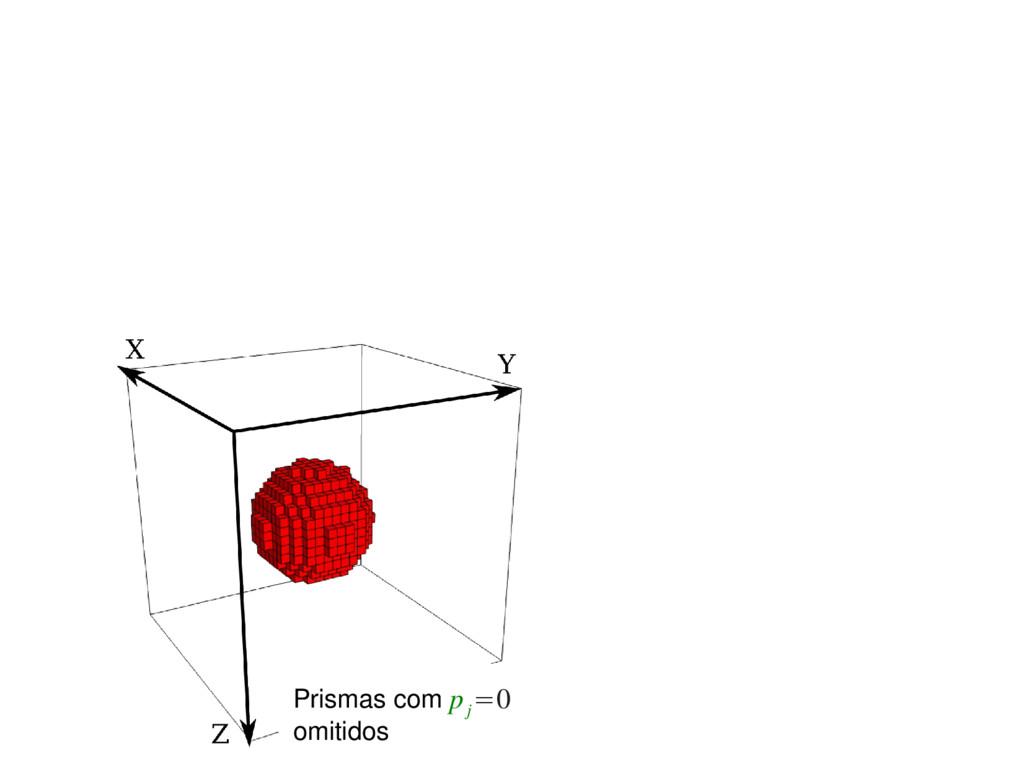 Prismas com omitidos p j =0