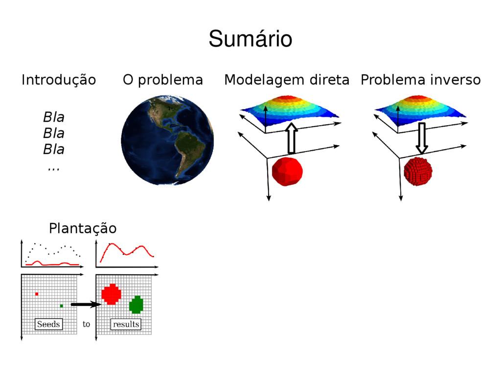 Problema inverso Plantação Modelagem direta Sum...