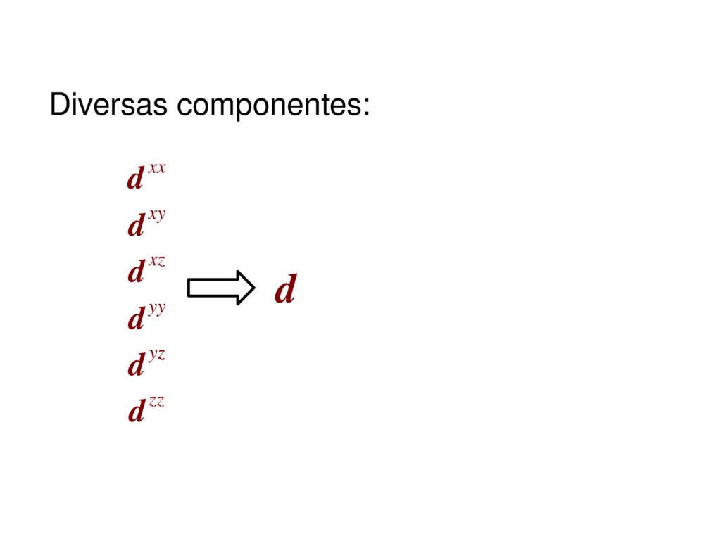 d dxx dxy dxz dyy dyz dzz Diversas componentes: