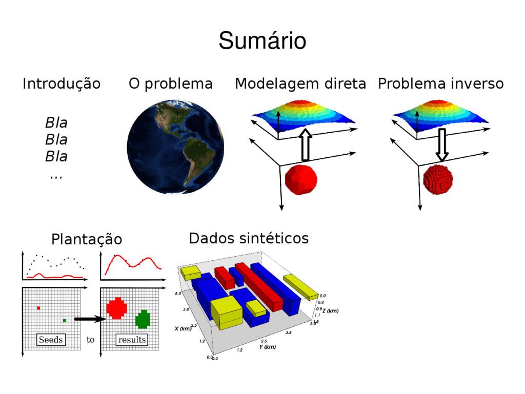 Problema inverso Plantação Dados sintéticos Mod...