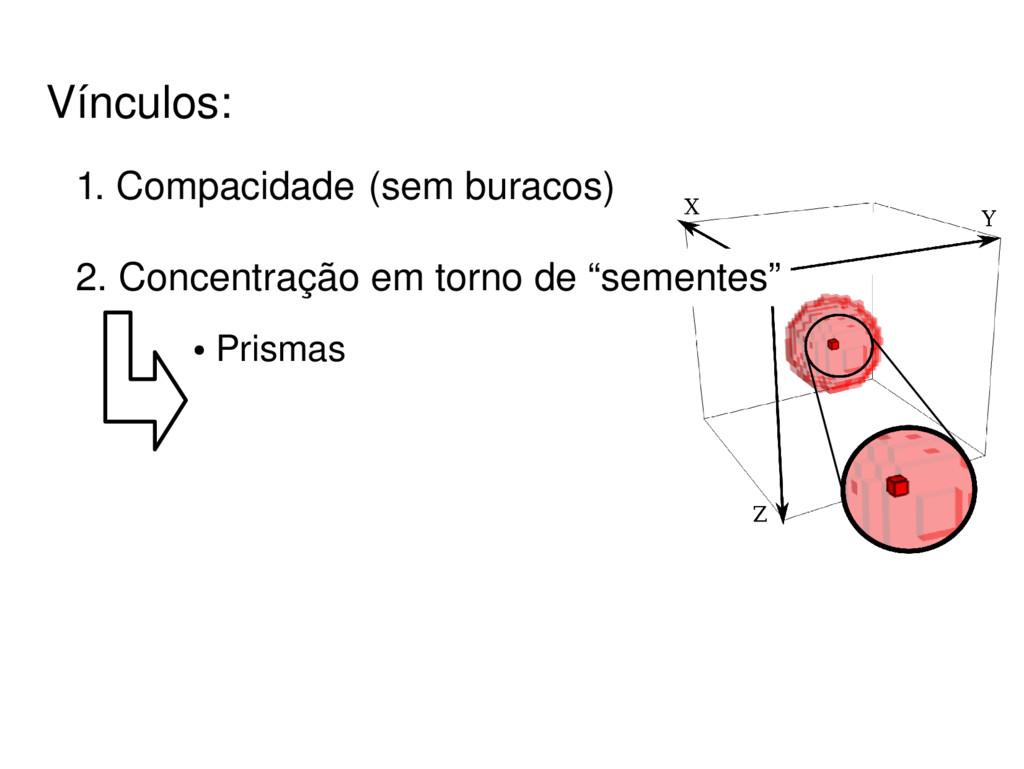 ● Prismas Vínculos: 1. Compacidade 2. Concentra...
