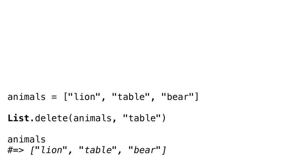 "animals = [""lion"", ""table"", ""bear""] List.delete..."