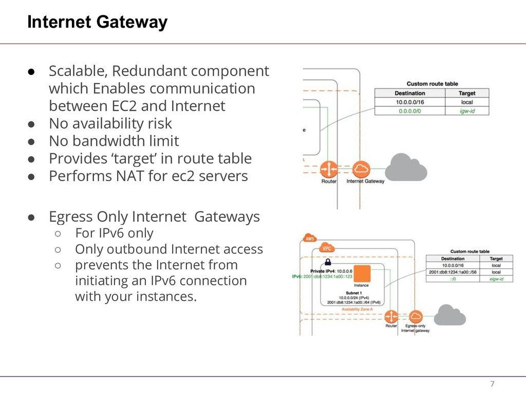 Internet Gateway ● Scalable, Redundant componen...