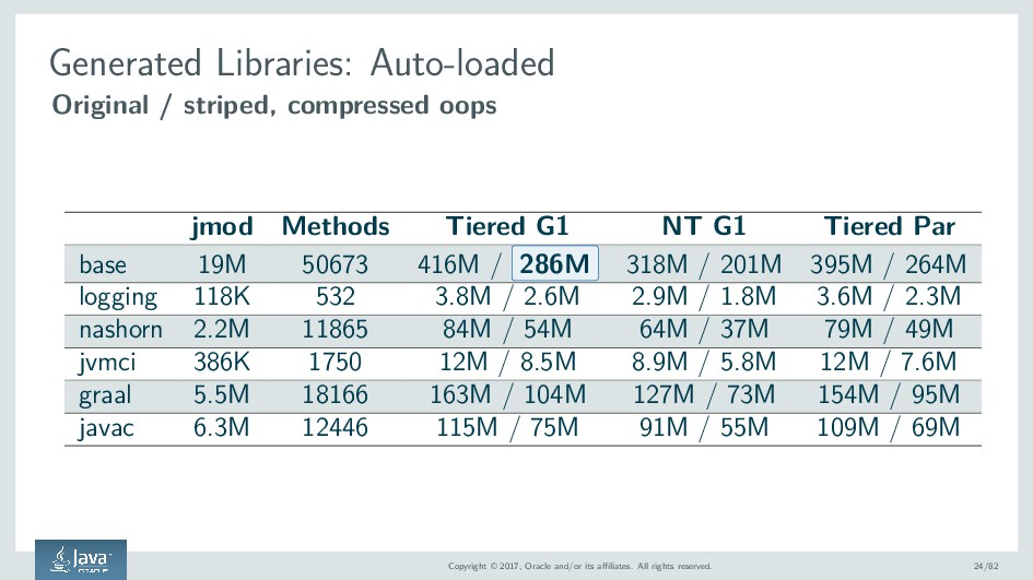 Generated Libraries: Auto-loaded Original / str...