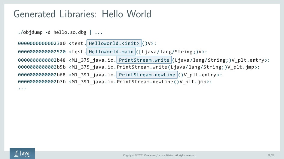 Generated Libraries: Hello World ./objdump -d h...