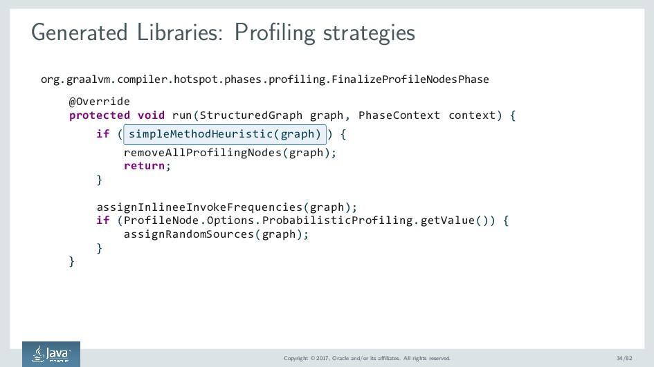 Generated Libraries: Profiling strategies org.g...