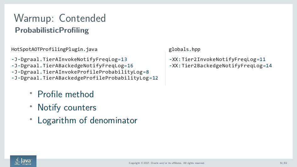 Warmup: Contended ProbabilisticProfiling HotSpo...