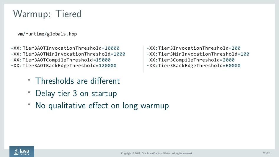 Warmup: Tiered vm/runtime/globals.hpp -XX:Tier3...