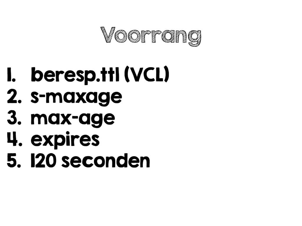 Voorrang 1. beresp.ttl (VCL) 2. s-maxage 3. max...