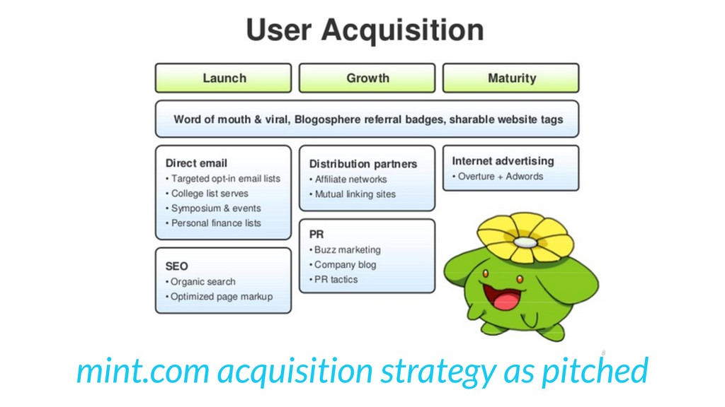 mint.com acquisition strategy as pitched