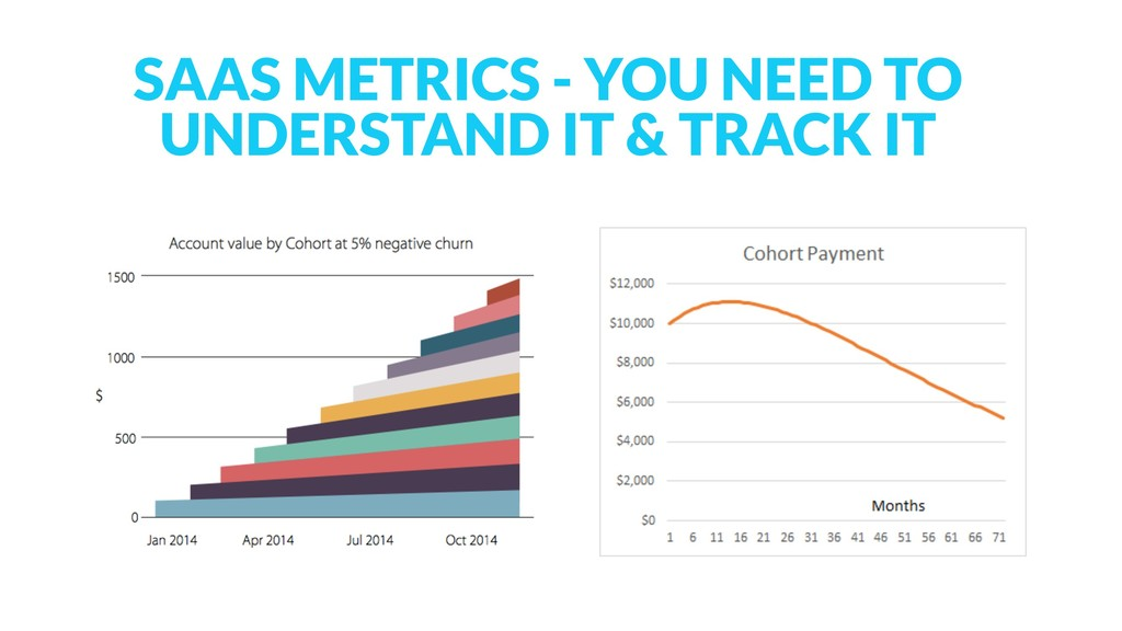 SAAS METRICS - YOU NEED TO 