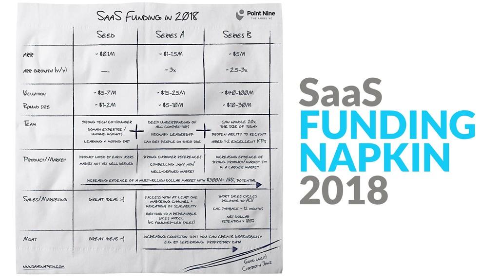 SaaS FUNDING NAPKIN 2018