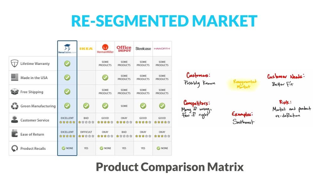 RE-SEGMENTED MARKET Product Comparison Matrix