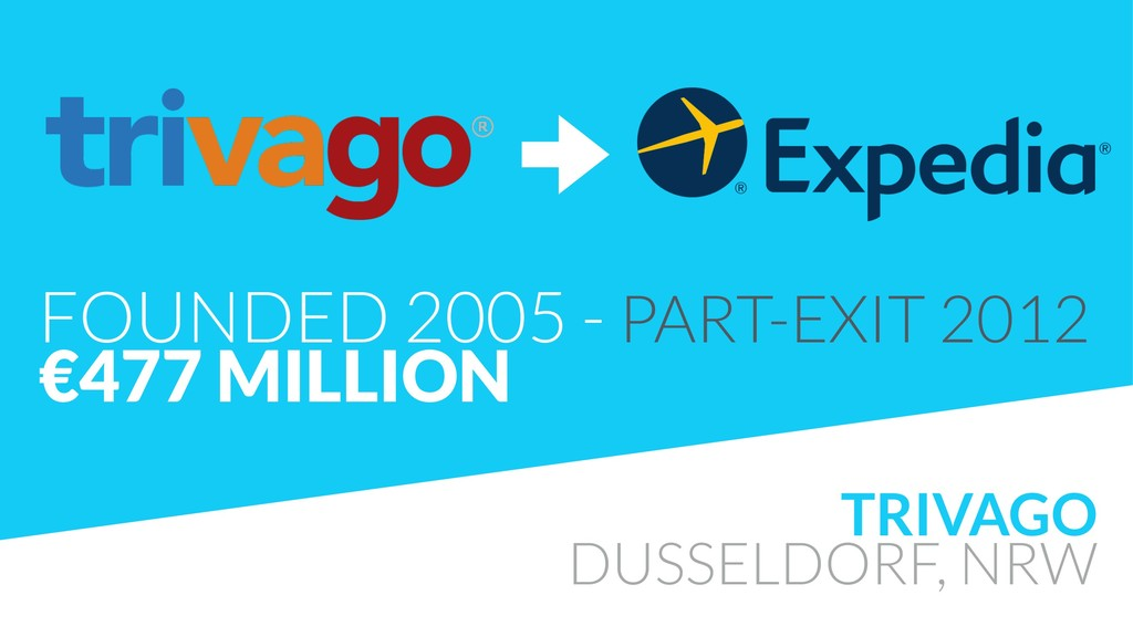 TRIVAGO DUSSELDORF, NRW FOUNDED 2005 - PART-EXI...