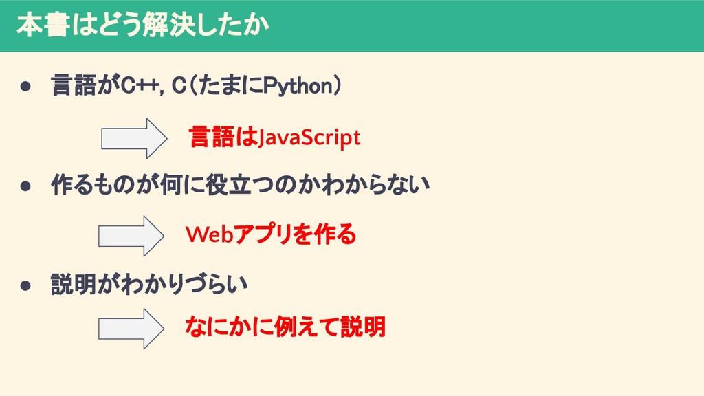 本書はどう解決したか ● 言語がC++, C(たまにPython)  ● 作るものが何に役...