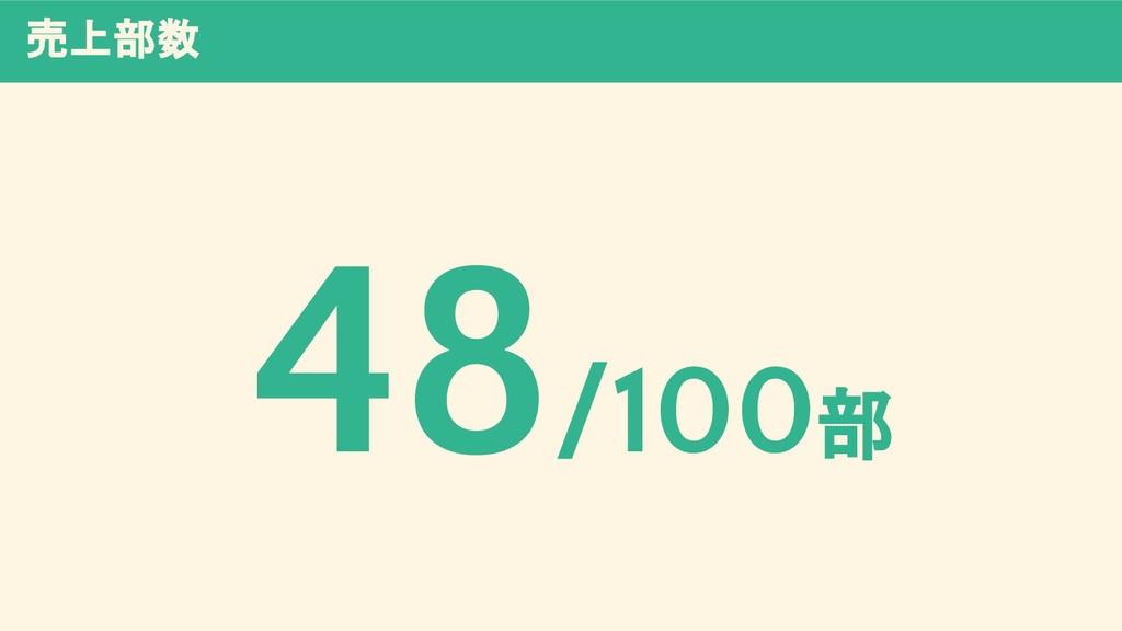 売上部数 48/100部