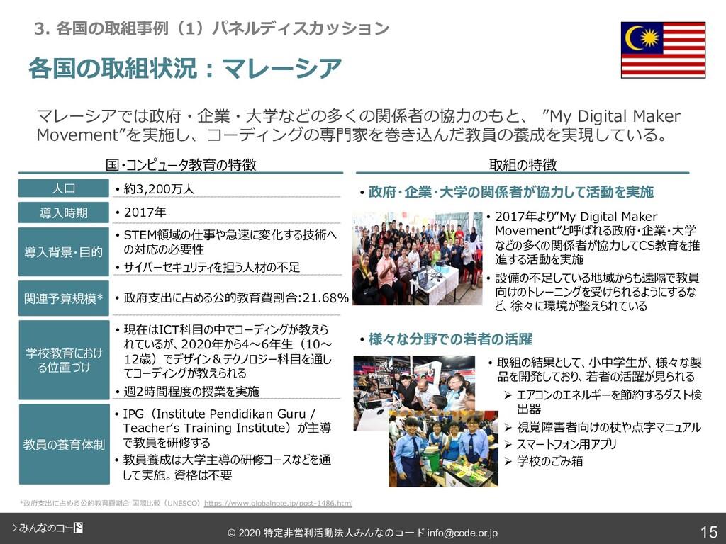15 © 2020 特定非営利活動法人みんなのコード info@code.or.jp 各国の取...