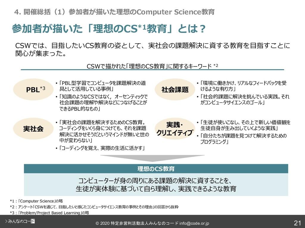21 © 2020 特定非営利活動法人みんなのコード info@code.or.jp 参加者が...