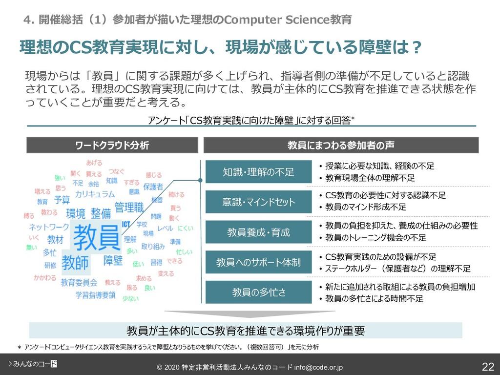 22 © 2020 特定非営利活動法人みんなのコード info@code.or.jp 4. 開...