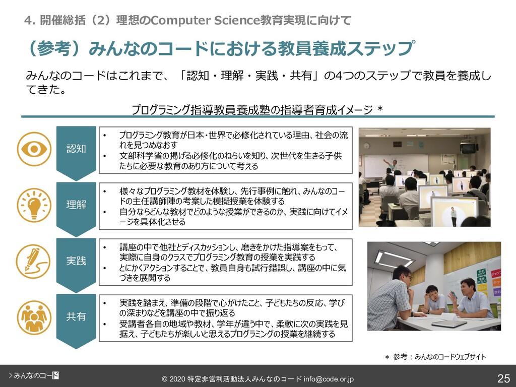 25 © 2020 特定非営利活動法人みんなのコード info@code.or.jp (参考)...