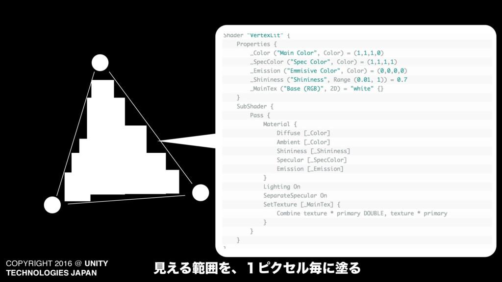 COPYRIGHT 2016 @ UNITY TECHNOLOGIES JAPAN ݟ͑Δൣғ...