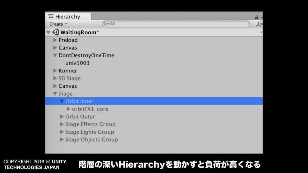 COPYRIGHT 2016 @ UNITY TECHNOLOGIES JAPAN ֊ͷਂ͍...