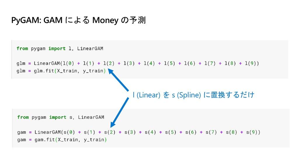 PyGAM: GAM による Money の予測 l (Linear) を s (Spline...