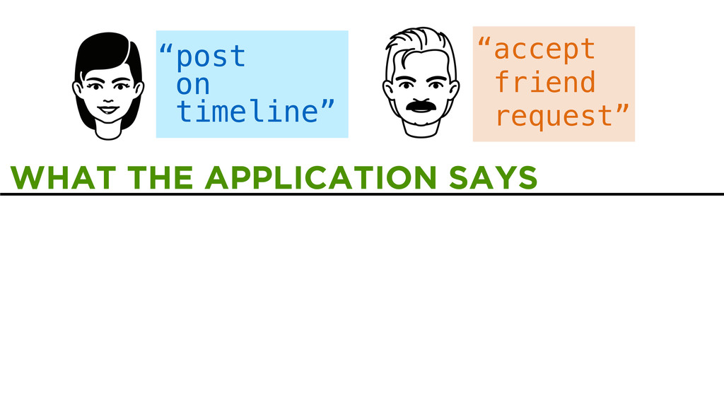 "WHAT THE APPLICATION SAYS ""post on timeline"" ""a..."