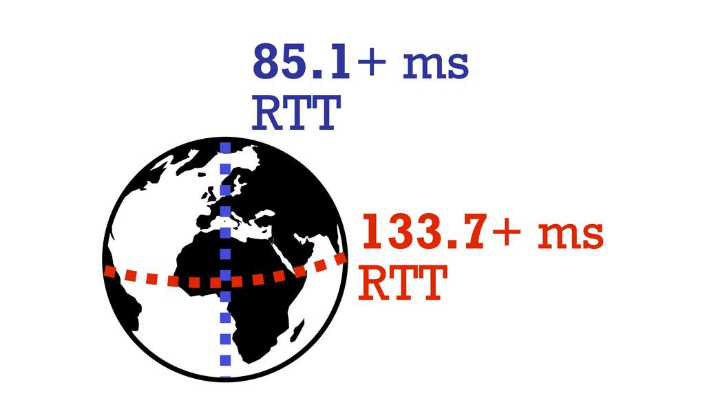 133.7+ ms RTT 85.1+ ms RTT