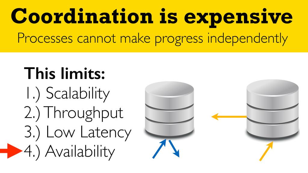 This limits: 1.) Scalability 2.) Throughput 3.)...