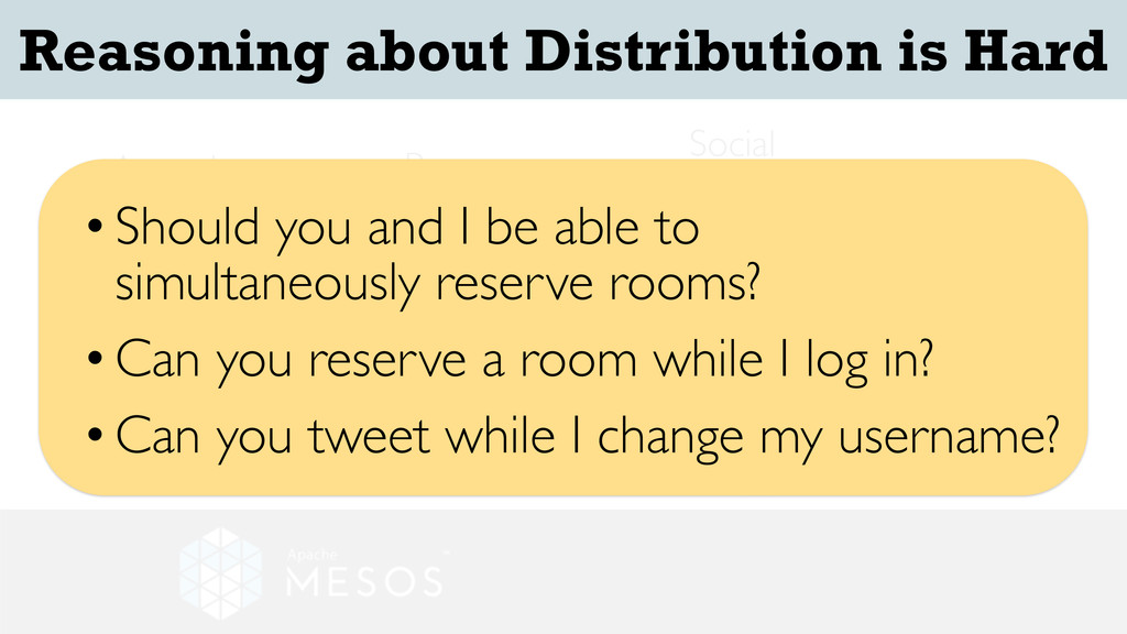 Attendee Login Room Reservations Social Media M...