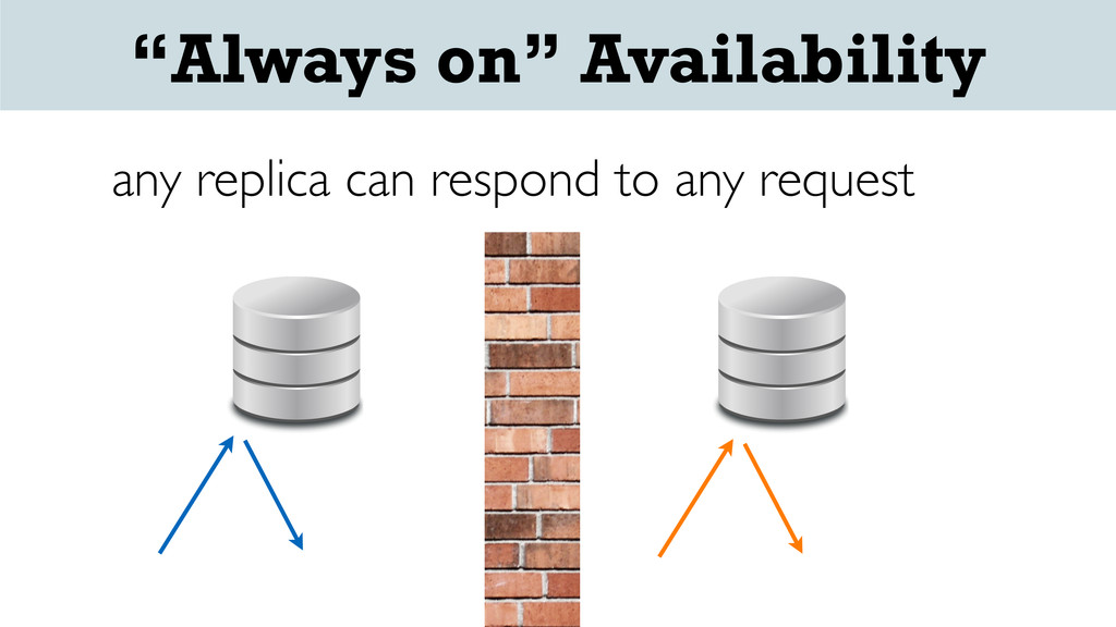 "any replica can respond to any request ""Always ..."