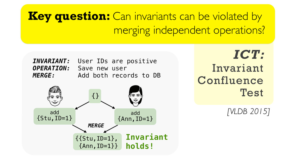 Key question: Can invariants can be violated by...