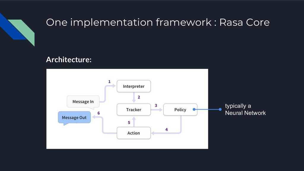 One implementation framework : Rasa Core Archit...