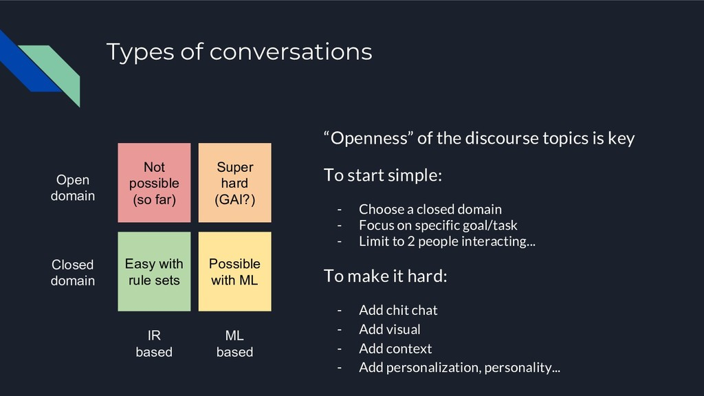 Types of conversations Not possible (so far) Su...