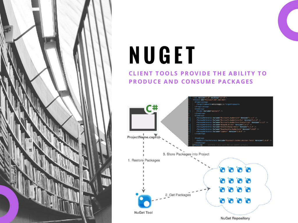 N U G E T CLIENT TOOLS PROVIDE THE ABILITY TO P...