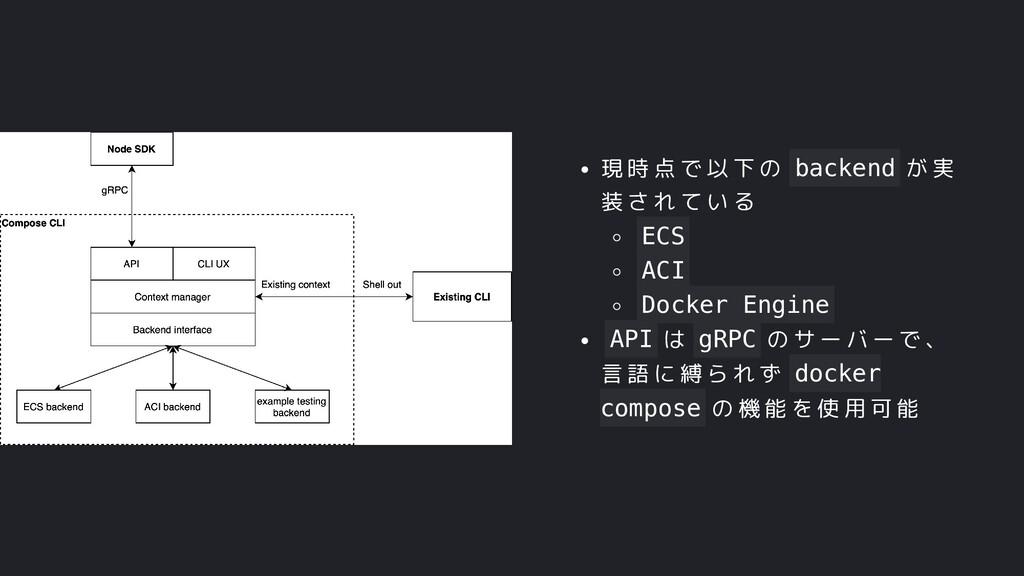 現時点で以下の backend が実 装されている ECS ACI Docker Engine...
