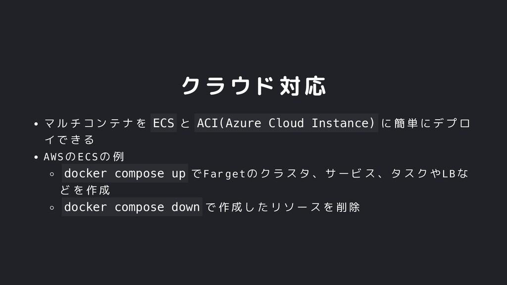 クラウド対応 マルチコンテナを ECS と ACI(Azure Cloud Instance)...