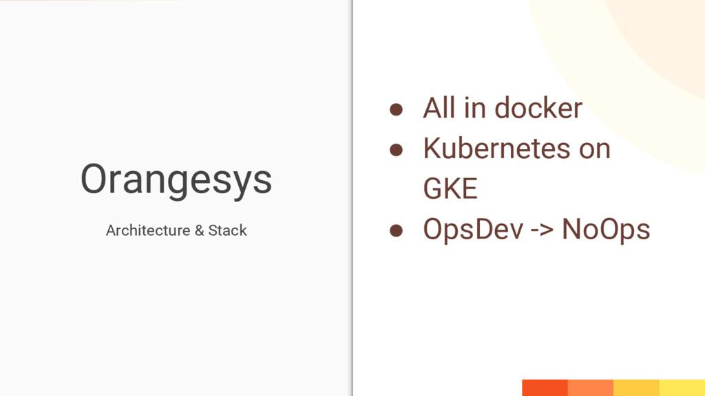 Orangesys ● All in docker ● Kubernetes on GKE ●...