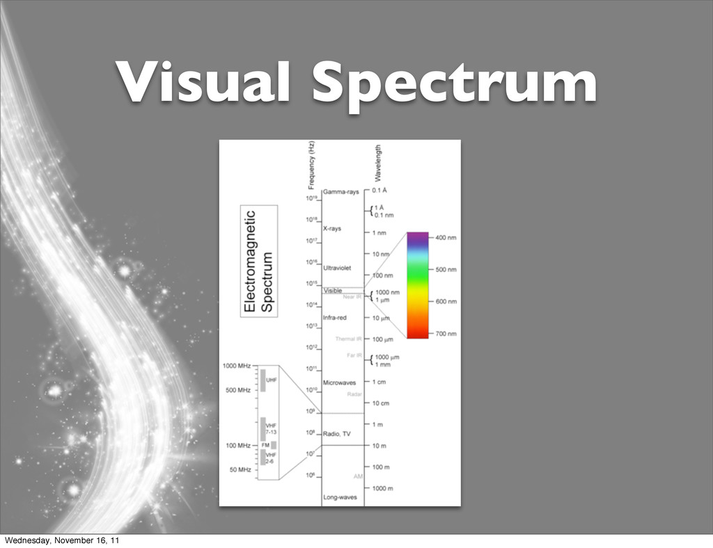 Visual Spectrum Wednesday, November 16, 11