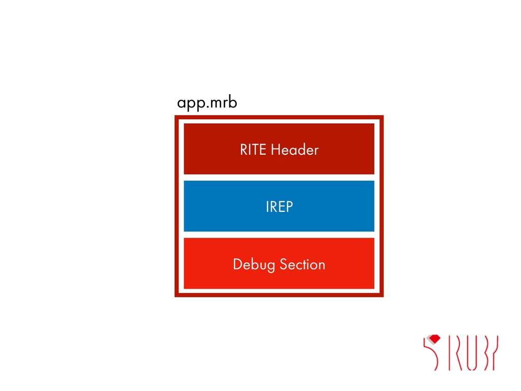 app.mrb RITE Header IREP Debug Section