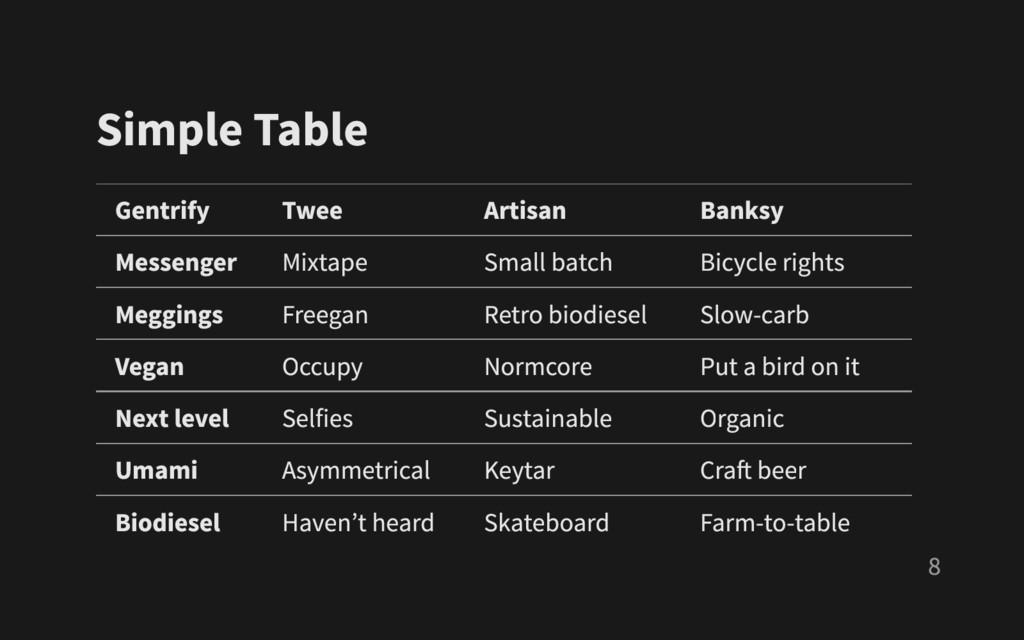 Simple Table Gentrify Twee Artisan Banksy Messe...