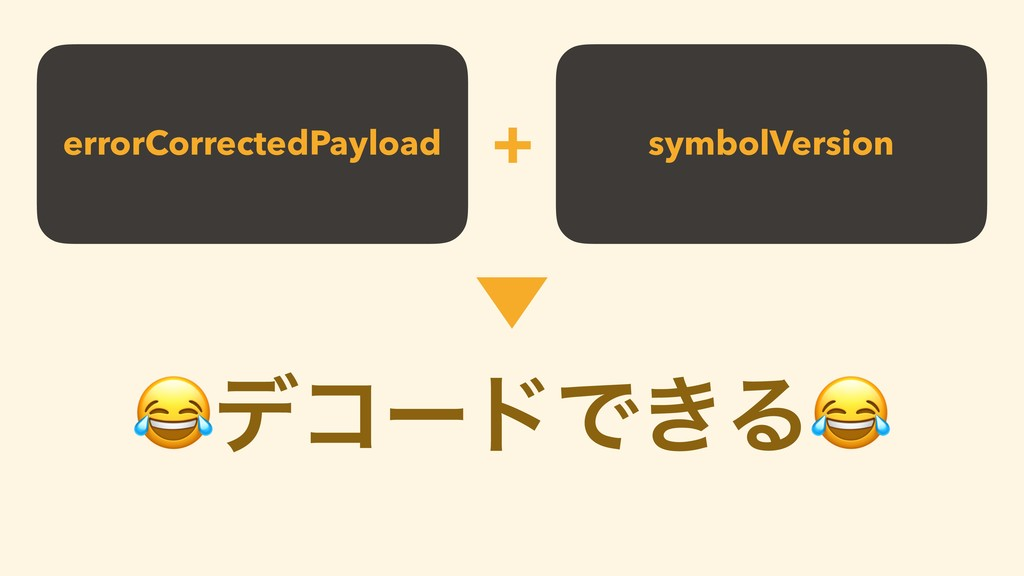 symbolVersion + errorCorrectedPayload σίʔυͰ͖Δ