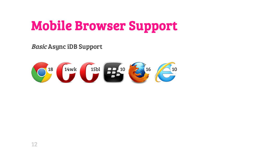 Mobile Browser Support Basic Async iDB Support ...