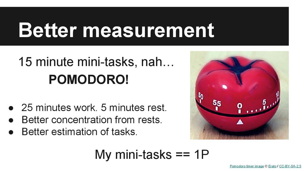 Better measurement 15 minute mini-tasks, nah… P...